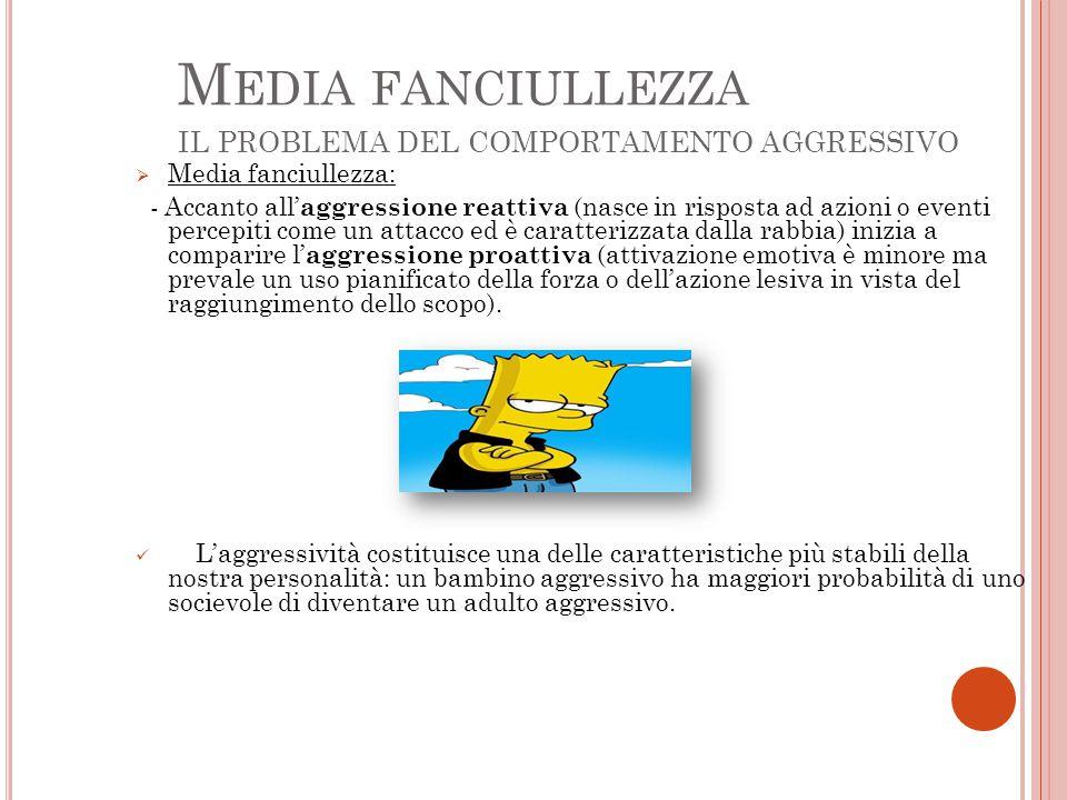 M EDIA FANCIULLEZZA IL PROBLEMA DEL COMPORTAMENTO AGGRESSIVO  Media fanciullezza: - Accanto all' aggressione reattiva (nasce in risposta ad azioni o