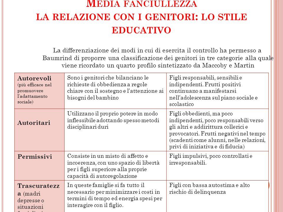 M EDIA FANCIULLEZZA LA RELAZIONE CON I GENITORI : LO STILE EDUCATIVO La differenziazione dei modi in cui di esercita il controllo ha permesso a Baumri