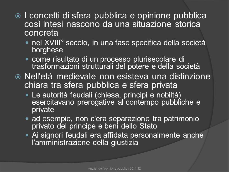 I concetti di sfera pubblica e opinione pubblica così intesi nascono da una situazione storica concreta nel XVIII° secolo, in una fase specifica del
