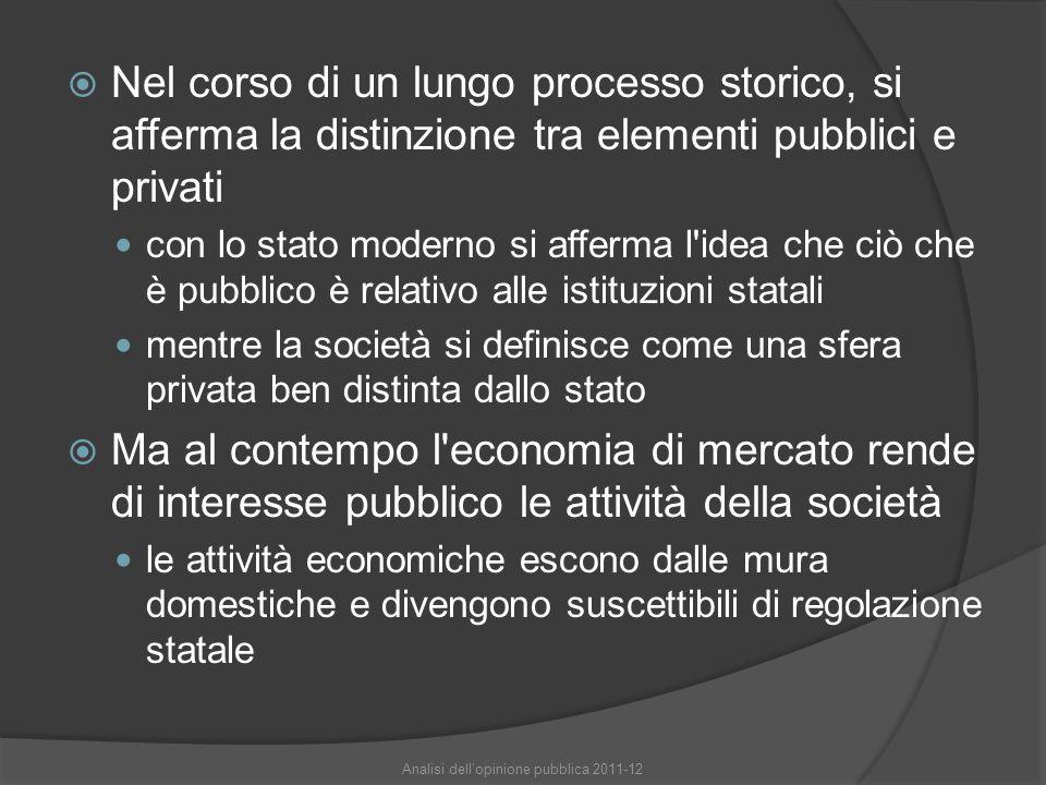  Nel corso di un lungo processo storico, si afferma la distinzione tra elementi pubblici e privati con lo stato moderno si afferma l'idea che ciò che