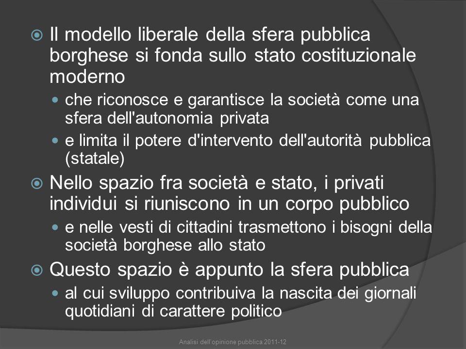  Il modello liberale della sfera pubblica borghese si fonda sullo stato costituzionale moderno che riconosce e garantisce la società come una sfera d