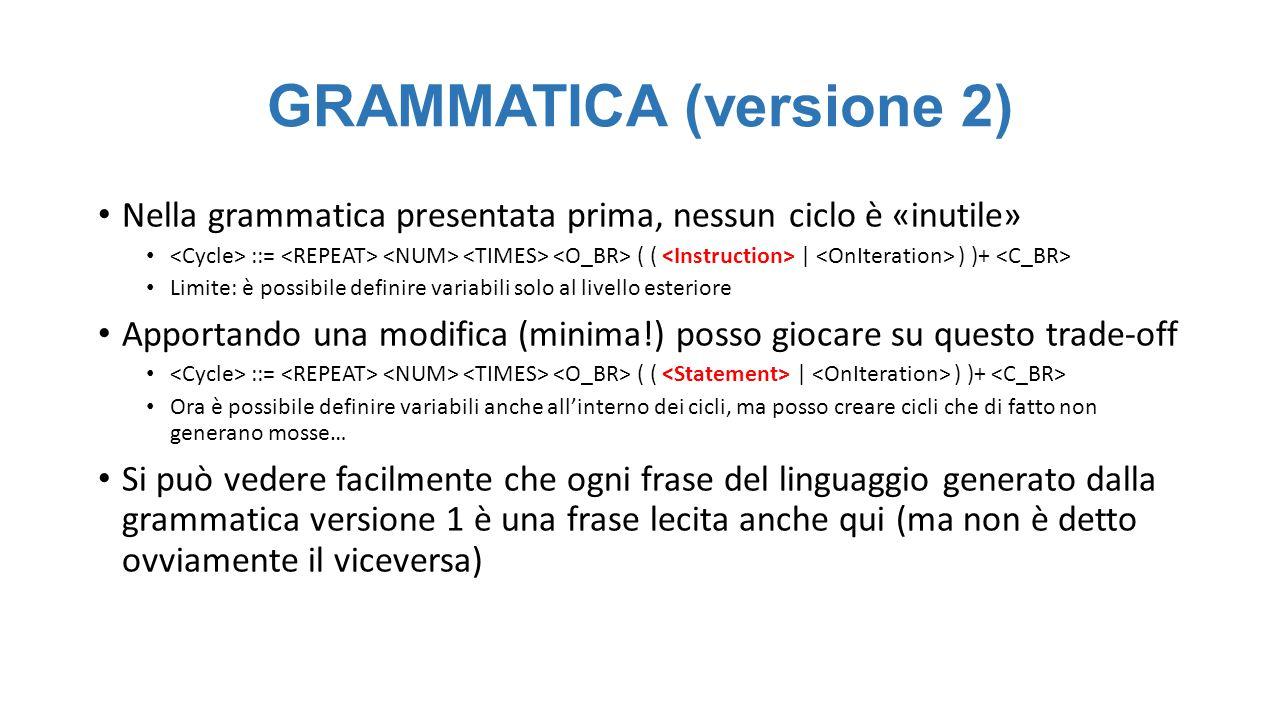 GRAMMATICA (versione 2) Nella grammatica presentata prima, nessun ciclo è «inutile» ::= ( ( | ) )+ Limite: è possibile definire variabili solo al livello esteriore Apportando una modifica (minima!) posso giocare su questo trade-off ::= ( ( | ) )+ Ora è possibile definire variabili anche all'interno dei cicli, ma posso creare cicli che di fatto non generano mosse… Si può vedere facilmente che ogni frase del linguaggio generato dalla grammatica versione 1 è una frase lecita anche qui (ma non è detto ovviamente il viceversa)