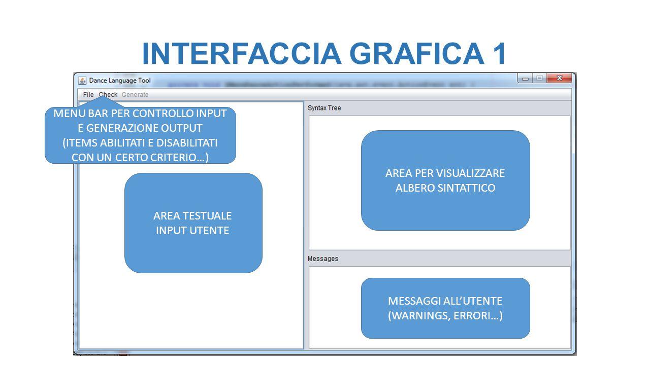 INTERFACCIA GRAFICA 1 AREA TESTUALE INPUT UTENTE AREA PER VISUALIZZARE ALBERO SINTATTICO MESSAGGI ALL'UTENTE (WARNINGS, ERRORI…) MENU BAR PER CONTROLLO INPUT E GENERAZIONE OUTPUT (ITEMS ABILITATI E DISABILITATI CON UN CERTO CRITERIO…)
