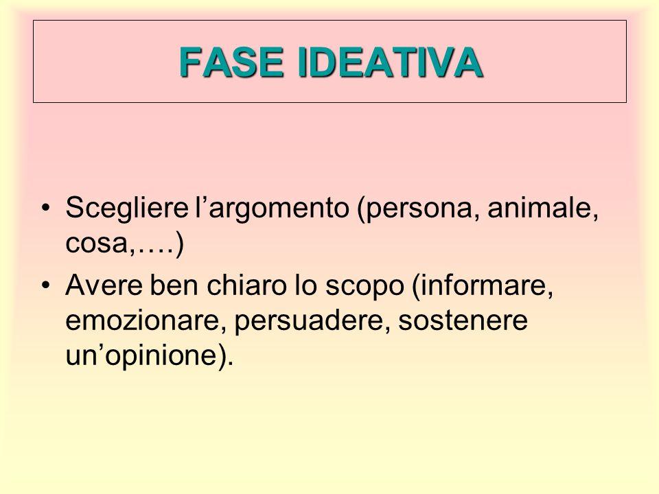 Scegliere l'argomento (persona, animale, cosa,….) Avere ben chiaro lo scopo (informare, emozionare, persuadere, sostenere un'opinione).