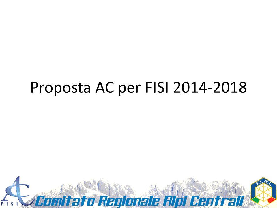 Proposta AC per FISI 2014-2018