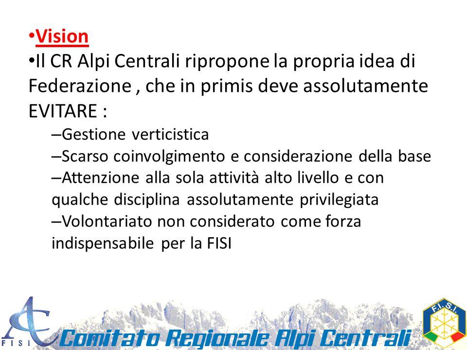 Vision Il CR Alpi Centrali ripropone la propria idea di Federazione, che in primis deve assolutamente EVITARE : – Gestione verticistica – Scarso coinv