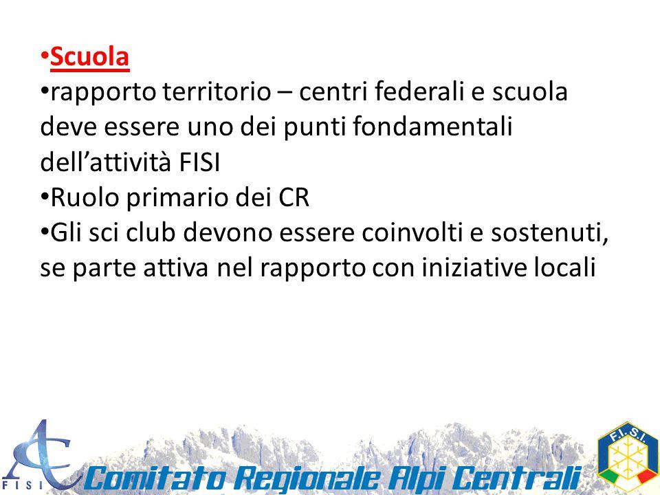 Scuola rapporto territorio – centri federali e scuola deve essere uno dei punti fondamentali dell'attività FISI Ruolo primario dei CR Gli sci club dev
