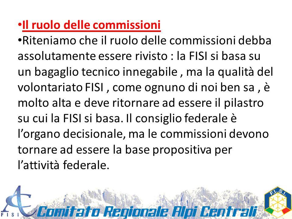 Il ruolo delle commissioni Riteniamo che il ruolo delle commissioni debba assolutamente essere rivisto : la FISI si basa su un bagaglio tecnico innega