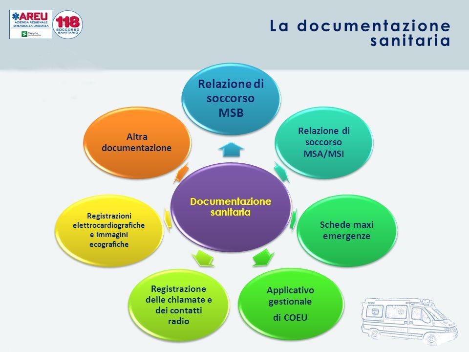 Il personale ospedaliero deve inserire la Relazione di soccorso MSB nella documentazione di Pronto Soccorso (e successivamente in cartella clinica, in caso di ricovero del Paziente).