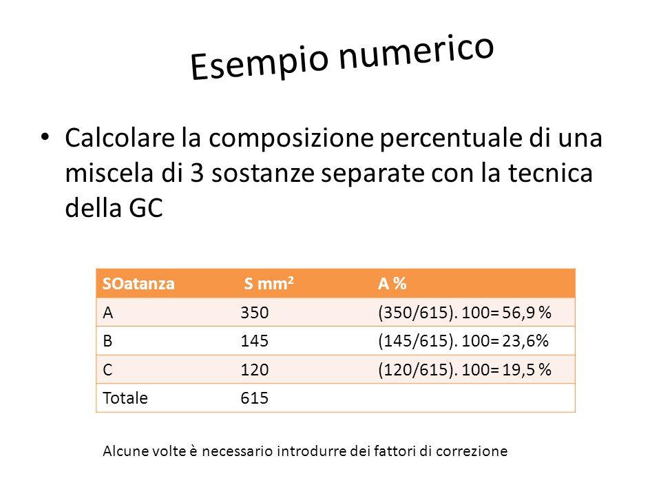 Esempio numerico Calcolare la composizione percentuale di una miscela di 3 sostanze separate con la tecnica della GC SOatanza S mm 2 A % A350(350/615)