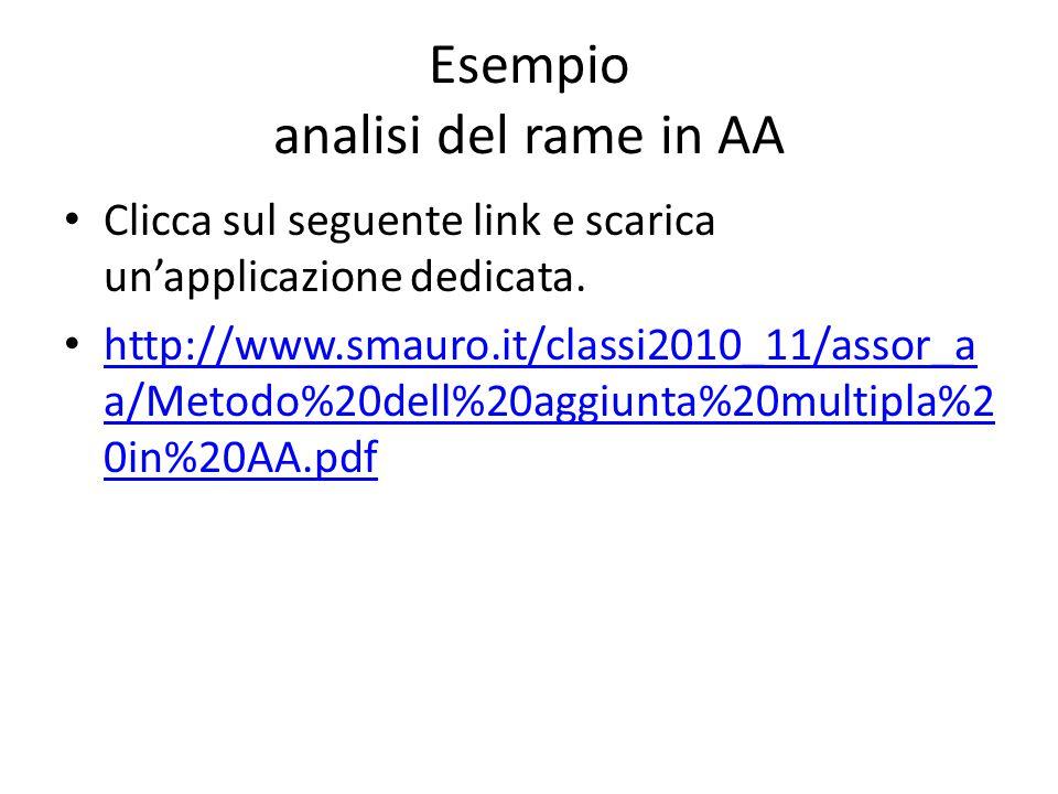 Esempio analisi del rame in AA Clicca sul seguente link e scarica un'applicazione dedicata. http://www.smauro.it/classi2010_11/assor_a a/Metodo%20dell