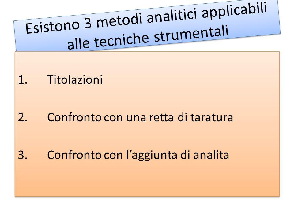 Esistono 3 metodi analitici applicabili alle tecniche strumentali 1.Titolazioni 2.Confronto con una retta di taratura 3.Confronto con l'aggiunta di an