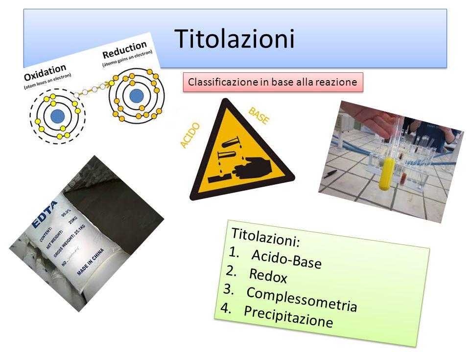 Titolazioni Titolazioni: 1.Acido-Base 2.Redox 3.Complessometria 4.Precipitazione Titolazioni: 1.Acido-Base 2.Redox 3.Complessometria 4.Precipitazione