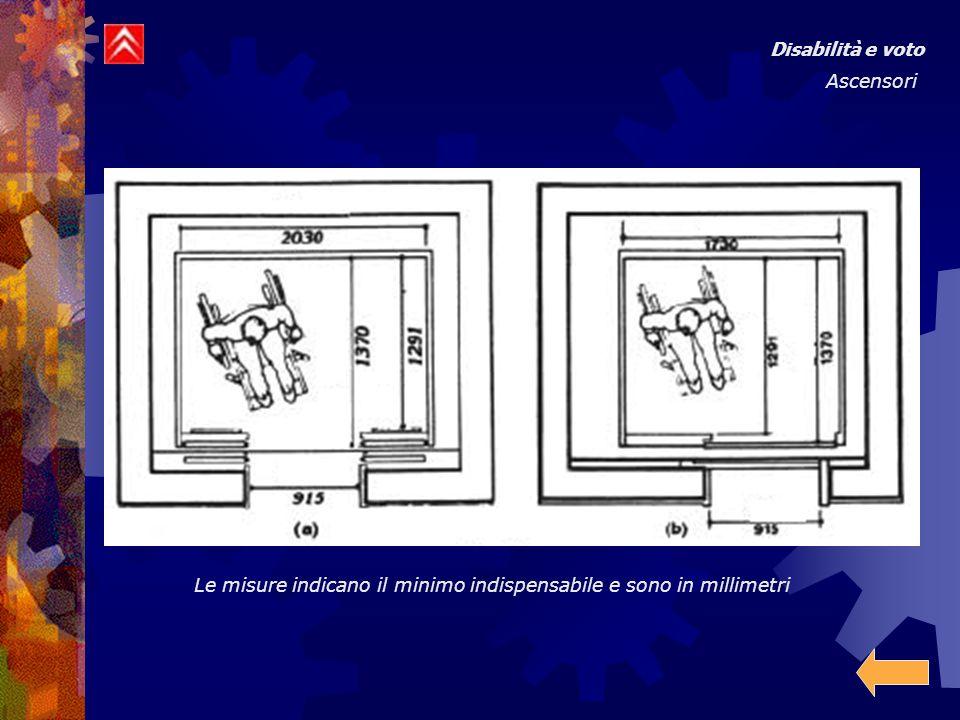 Disabilità e voto Ascensori Identificatori di Piano I numeri tattili degli identificatori di piano devono essere collocati su entrambi gli stipiti delle porte ad un'altezza approssimativa di 1,50 metri.