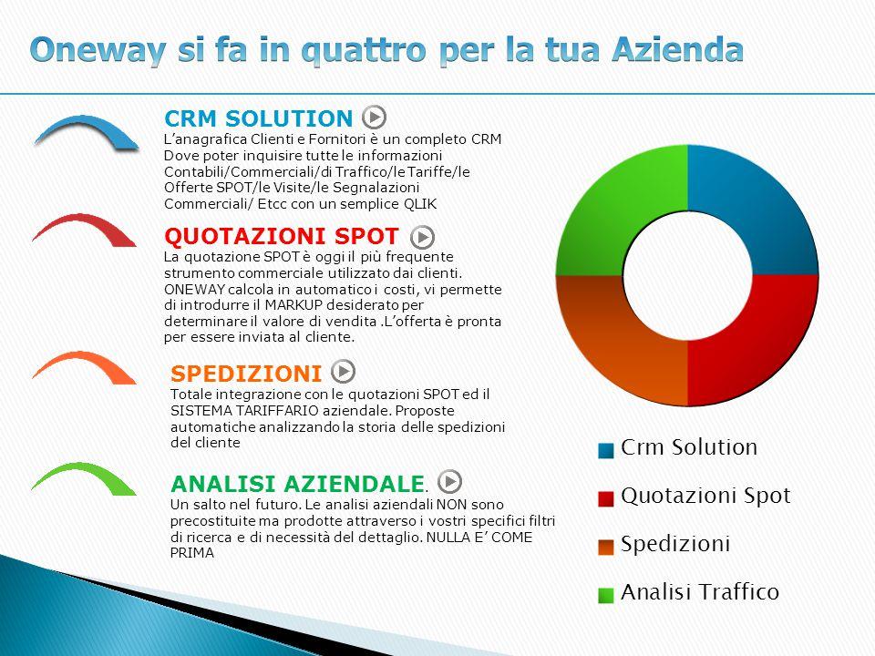 CRM SOLUTION L'anagrafica Clienti e Fornitori è un completo CRM Dove poter inquisire tutte le informazioni Contabili/Commerciali/di Traffico/le Tariff