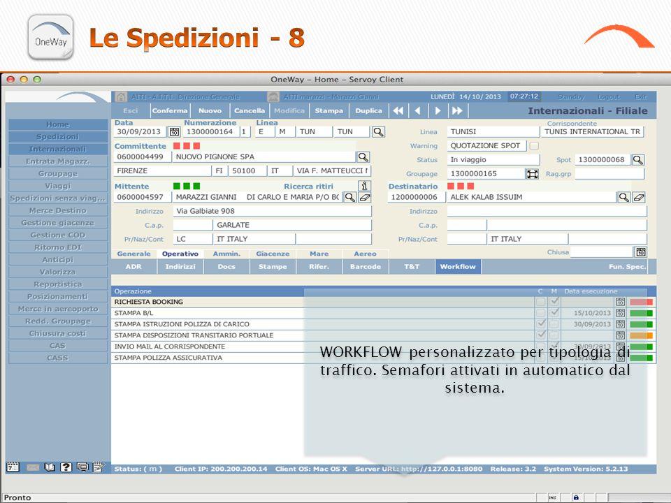 WORKFLOW personalizzato per tipologia di traffico. Semafori attivati in automatico dal sistema.
