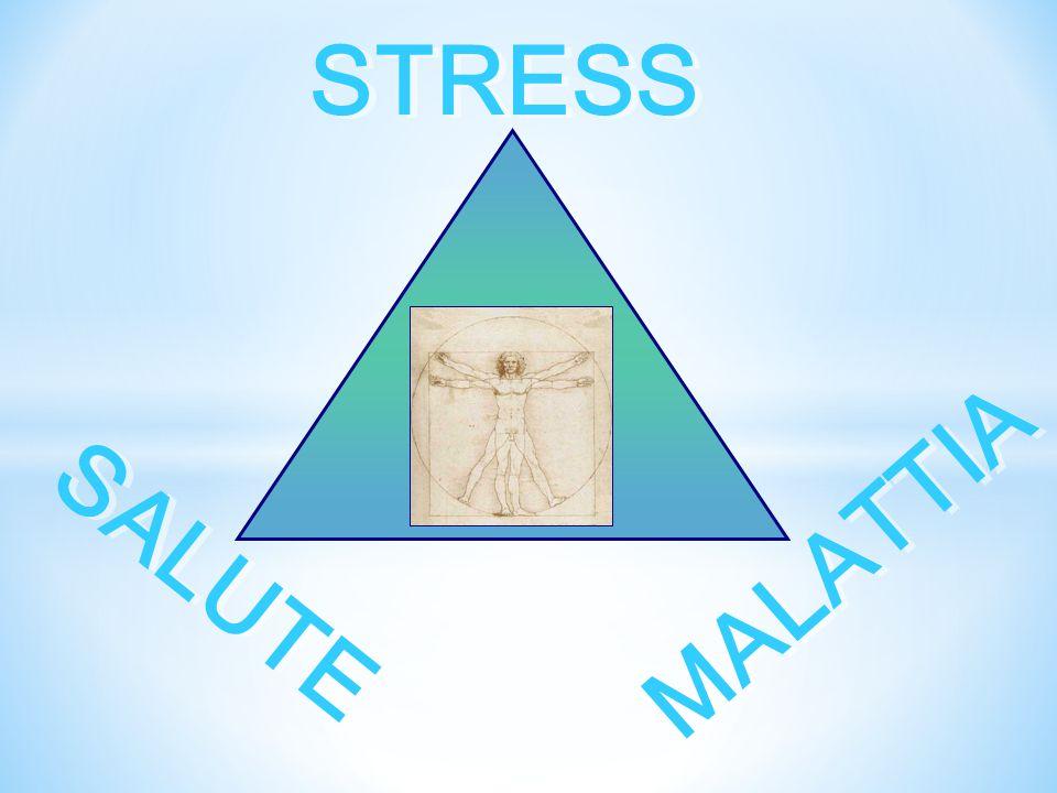 Il termine stress fu impiegato per la prima volta in ambito scientifico da Selye (1936), che lo definì come RISPOSTA ASPECIFICA DELL'ORGANISMO AD OGNI RICHIESTA EFFETTUATA SU DI ESSO Lo stress è un adattamento dell'organismo al cambiamento dell'omeostasi prodotto da uno stressor