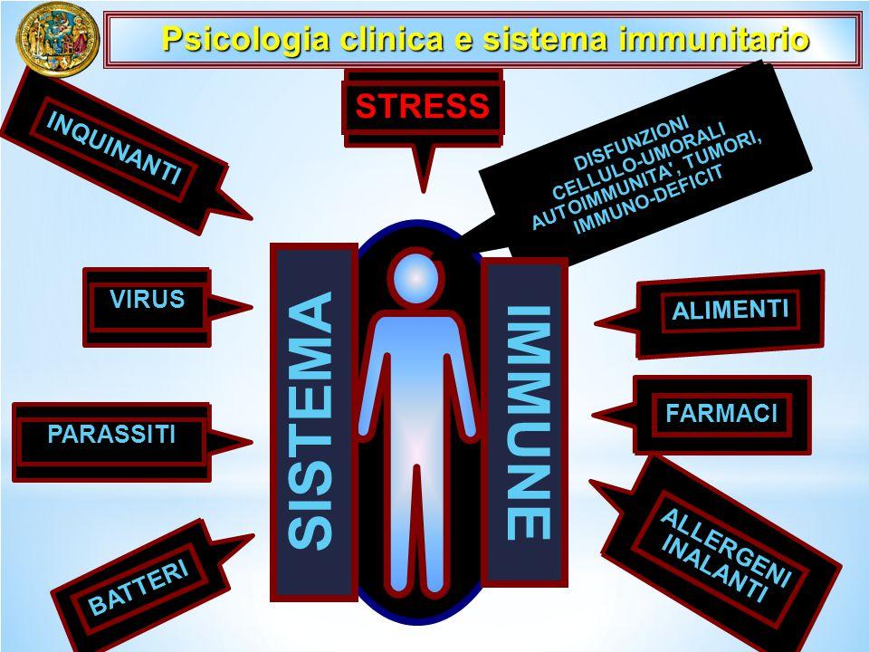 Il ruolo dello stress come fattore di rischio per la salute è stato ampiamente studiato e confermato da innumerevoli evidenze empiriche.