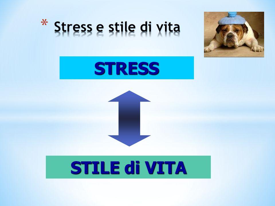 L'intensità e la durata della risposta individuale allo stress, la capacità di resistenza allo stesso e la sua possibile azione patogena sono mediate da VARIABILI BIOLOGICO-COSTITUZIONALI, PSICOLOGICHE E SOCIO-AMBIENTALI Tra i fattori moderatori della relazione stress- salute/malattia rientrano le strategie e le risorse di coping ……….