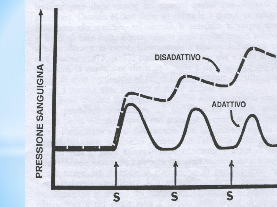 Pruneti, C.(1994).