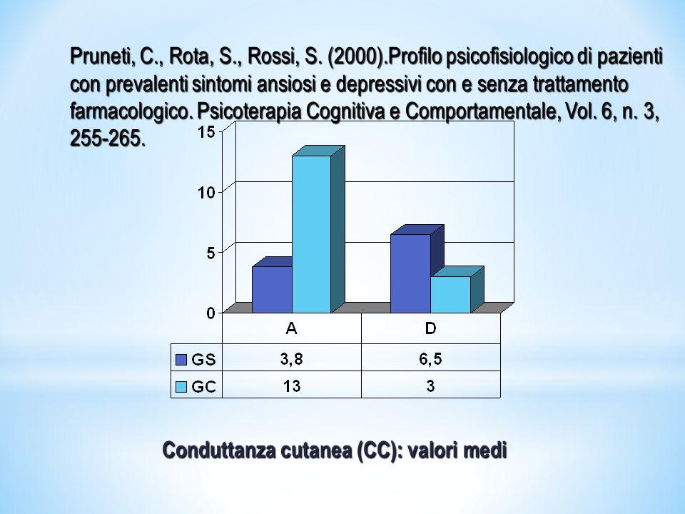 Pruneti, C., Rota, S., Rossi, S.