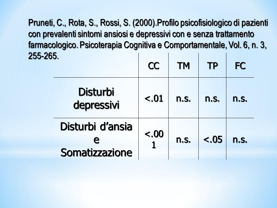 Pruneti, C., Petraglia, F., Rossi, S., Rota, S., Stomati, S., Luisi, G., Genazzani, A.