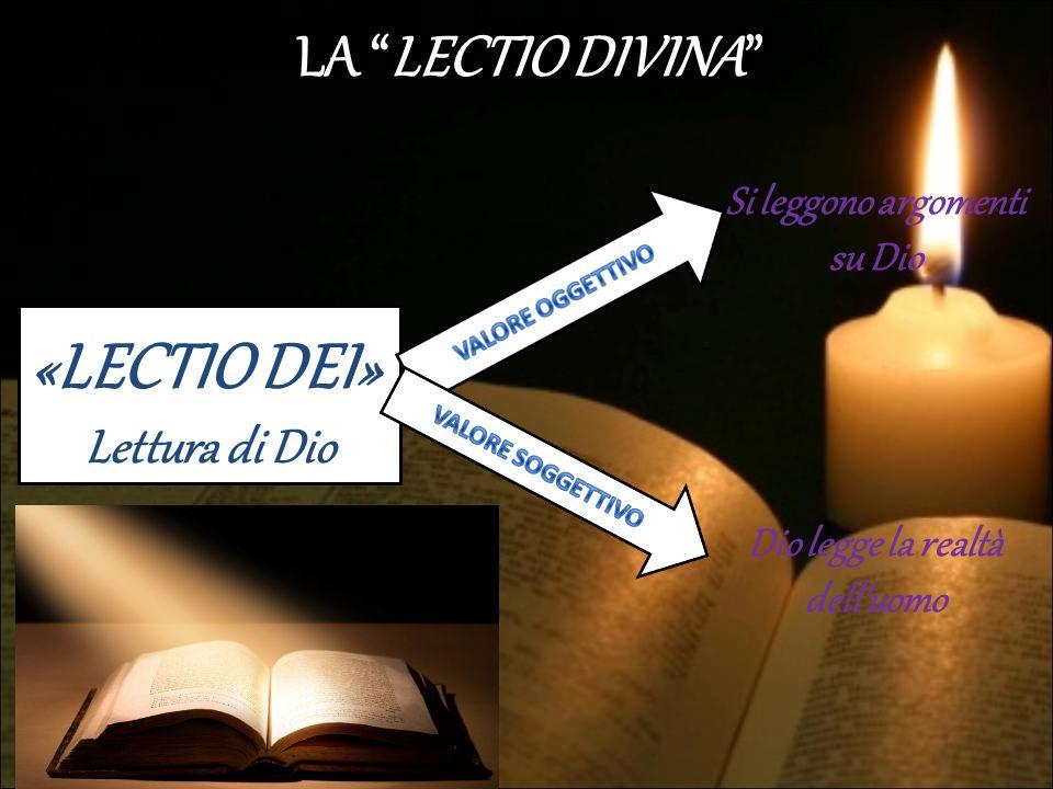 """LA """"LECTIO DIVINA"""" «LECTIO DEI» Lettura di Dio Si leggono argomenti su Dio Dio legge la realtà dell'uomo"""