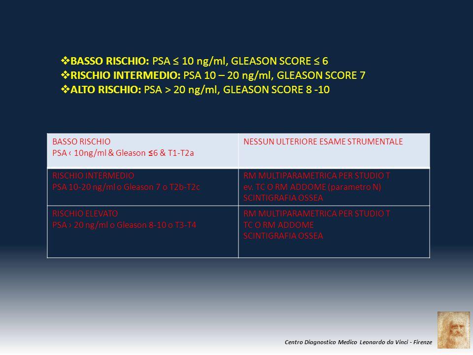 Centro Diagnostico Medico Leonardo da Vinci - Firenze  BASSO RISCHIO: PSA ≤ 10 ng/ml, GLEASON SCORE ≤ 6  RISCHIO INTERMEDIO: PSA 10 – 20 ng/ml, GLEA