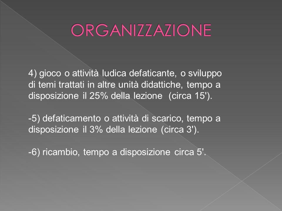 - l'organizzazione della lezione L' organizzazione della lezione segue genericamente i seguenti punti, che possono essere variati a piacere, secondo l