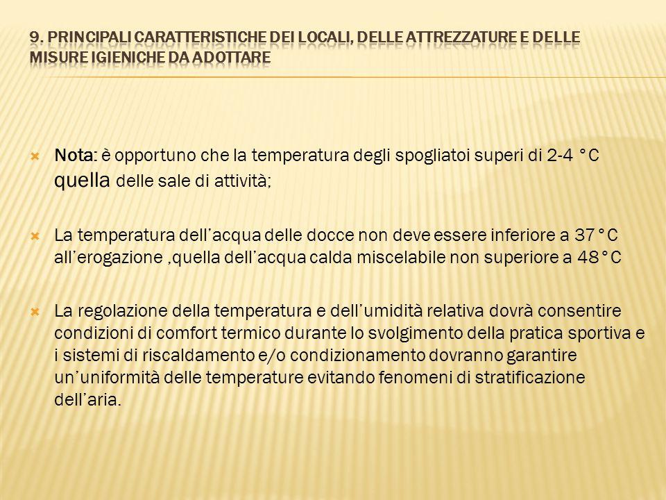 LocaliTemp. Aria (°C) Umidità relativa (%) Illumin. media Lux Ricamb. Aria volumi amb./ora Veloc max aria m/sec Livello max rumore dBA Tipol. Sala att