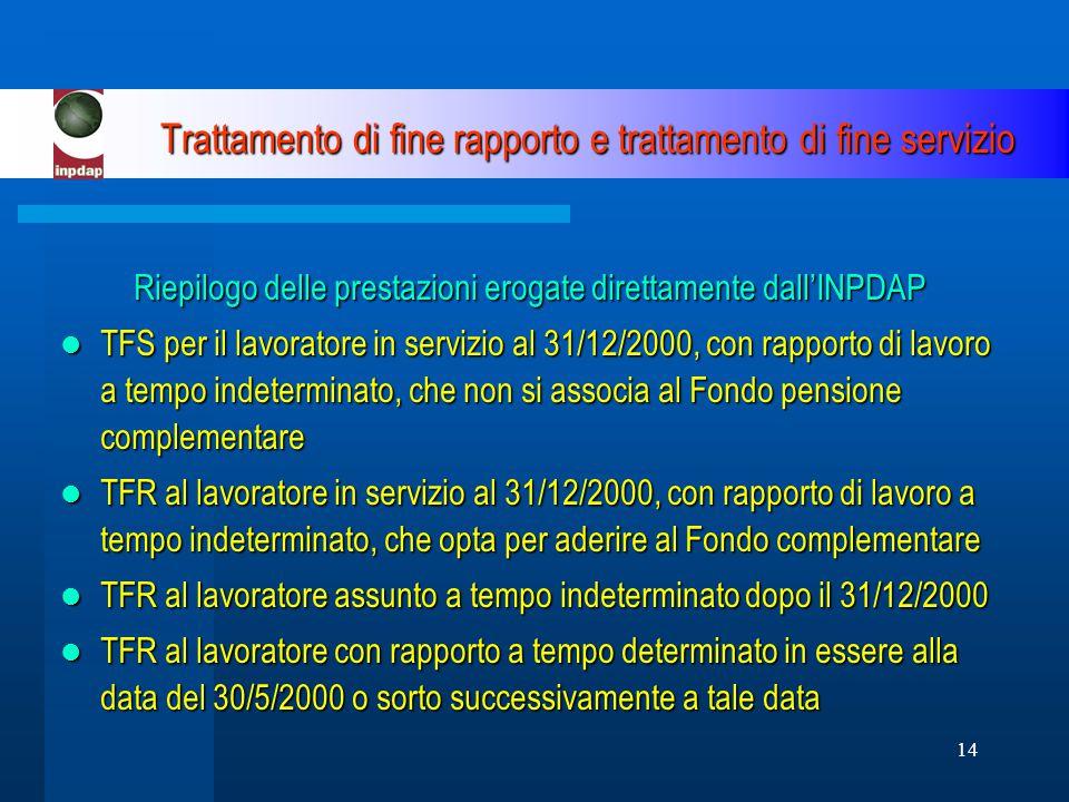14 Trattamento di fine rapporto e trattamento di fine servizio Riepilogo delle prestazioni erogate direttamente dall'INPDAP TFS per il lavoratore in servizio al 31/12/2000, con rapporto di lavoro a tempo indeterminato, che non si associa al Fondo pensione complementare TFS per il lavoratore in servizio al 31/12/2000, con rapporto di lavoro a tempo indeterminato, che non si associa al Fondo pensione complementare TFR al lavoratore in servizio al 31/12/2000, con rapporto di lavoro a tempo indeterminato, che opta per aderire al Fondo complementare TFR al lavoratore in servizio al 31/12/2000, con rapporto di lavoro a tempo indeterminato, che opta per aderire al Fondo complementare TFR al lavoratore assunto a tempo indeterminato dopo il 31/12/2000 TFR al lavoratore assunto a tempo indeterminato dopo il 31/12/2000 TFR al lavoratore con rapporto a tempo determinato in essere alla data del 30/5/2000 o sorto successivamente a tale data TFR al lavoratore con rapporto a tempo determinato in essere alla data del 30/5/2000 o sorto successivamente a tale data