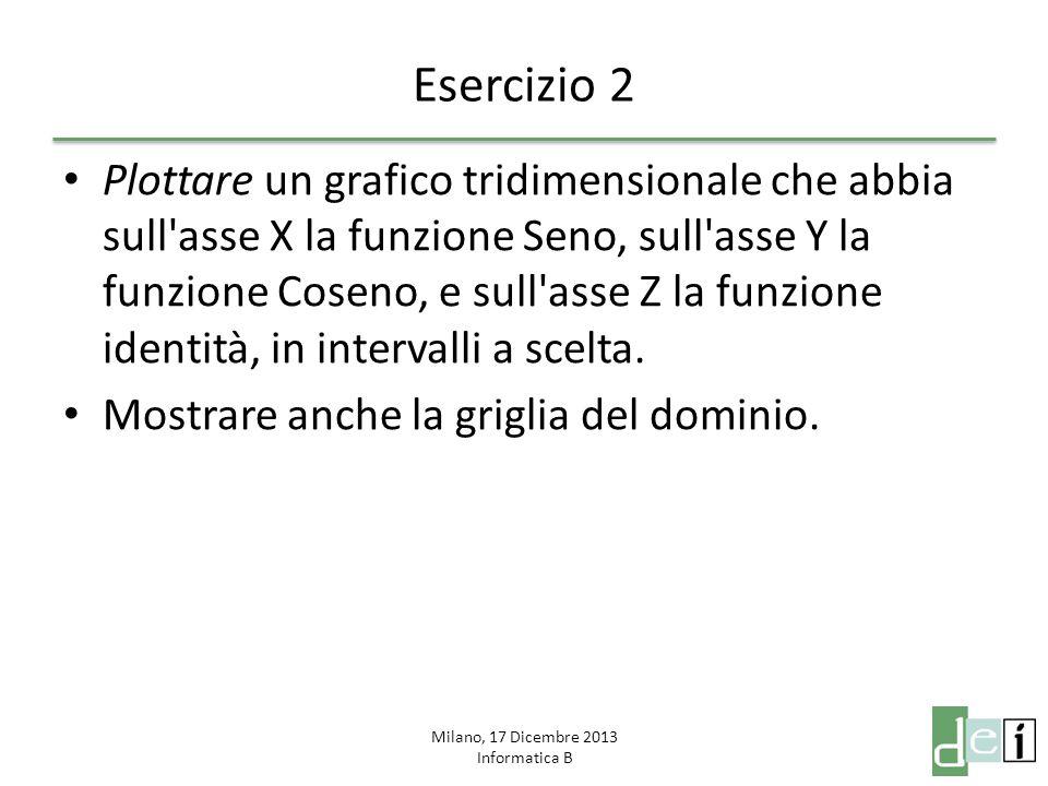Milano, 17 Dicembre 2013 Informatica B Esercizio 3 Usando la funzione mesh(), disegnare il grafico così caratterizzato: – x assume valori da -2 a 2 – y assume valori da -2 a 2 – si vuole rappresentare la superficie che corrisponde a z = – x 2 – y 2