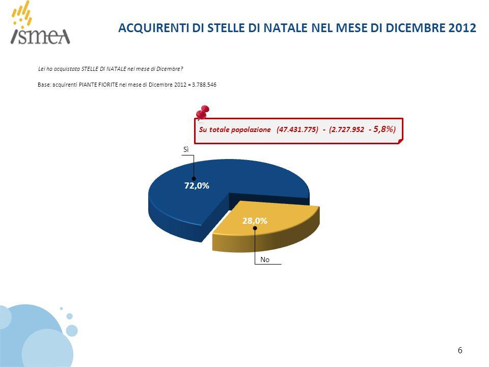 6 ACQUIRENTI DI STELLE DI NATALE NEL MESE DI DICEMBRE 2012 Lei ha acquistato STELLE DI NATALE nel mese di Dicembre? Sì No Su totale popolazione (47.43