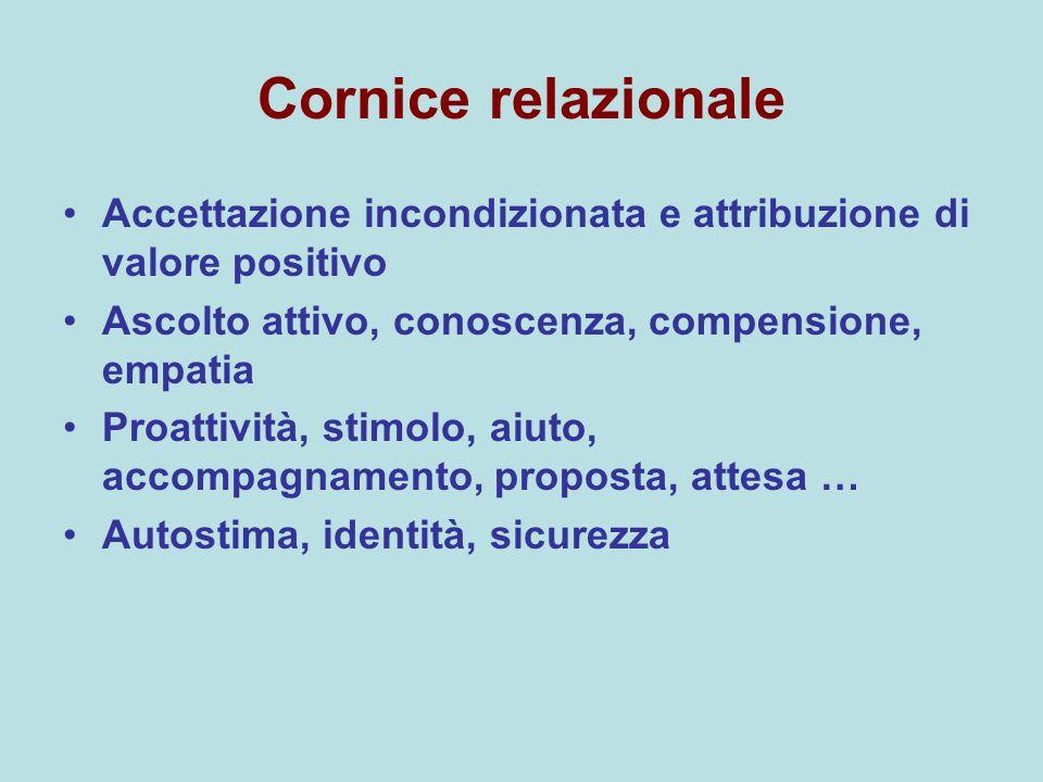 Cornice relazionale Accettazione incondizionata e attribuzione di valore positivo Ascolto attivo, conoscenza, compensione, empatia Proattività, stimol