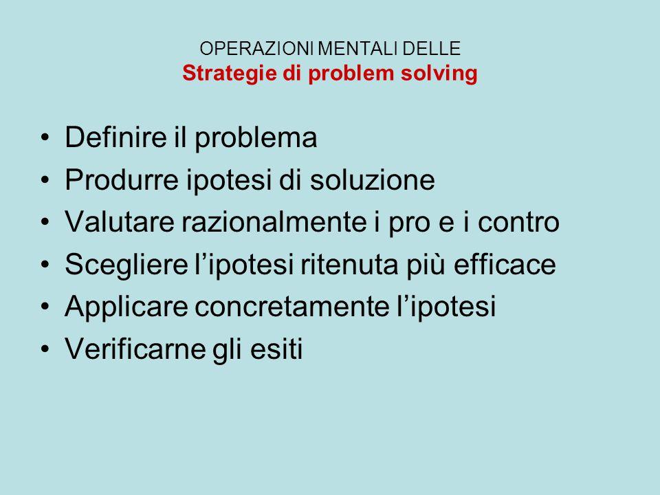 OPERAZIONI MENTALI DELLE Strategie di problem solving Definire il problema Produrre ipotesi di soluzione Valutare razionalmente i pro e i contro Scegl