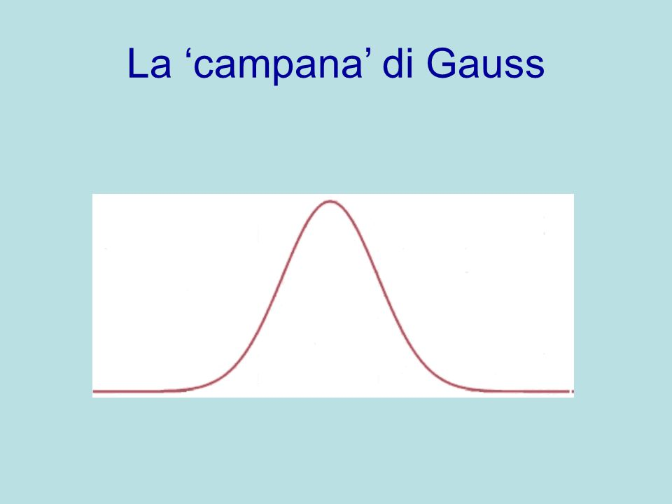 La 'campana' di Gauss