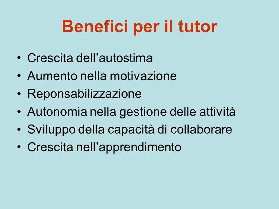 Benefici per il tutor Crescita dell'autostima Aumento nella motivazione Reponsabilizzazione Autonomia nella gestione delle attività Sviluppo della cap