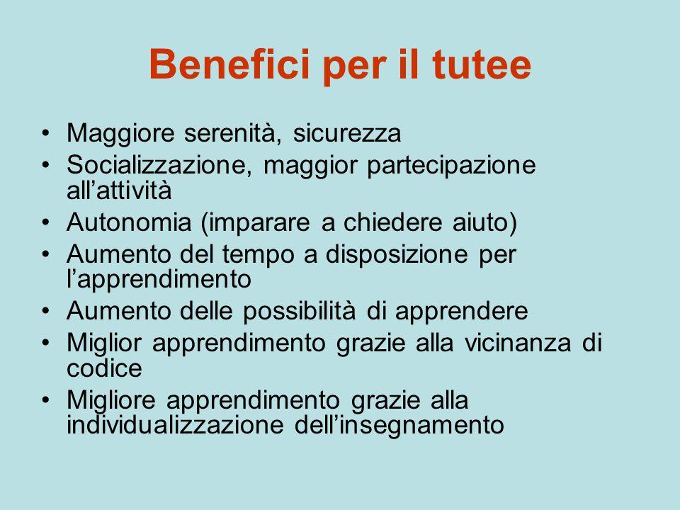 Benefici per il tutee Maggiore serenità, sicurezza Socializzazione, maggior partecipazione all'attività Autonomia (imparare a chiedere aiuto) Aumento