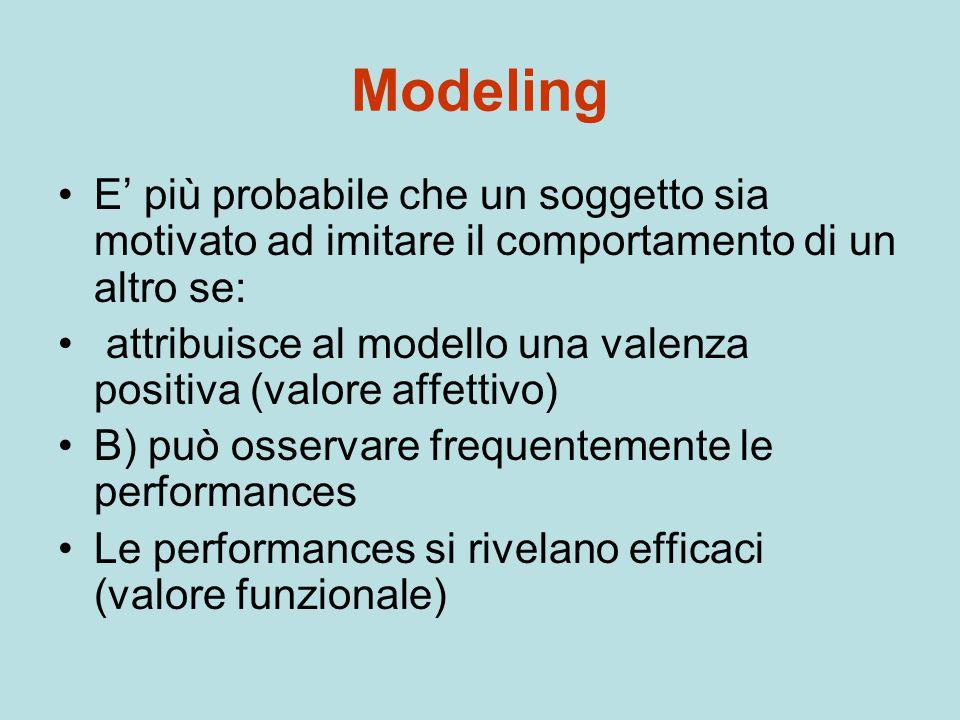 Modeling E' più probabile che un soggetto sia motivato ad imitare il comportamento di un altro se: attribuisce al modello una valenza positiva (valore