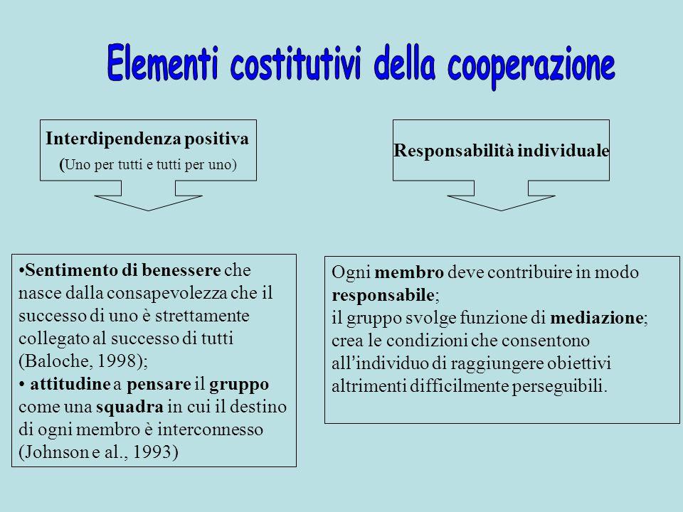 Sentimento di benessere che nasce dalla consapevolezza che il successo di uno è strettamente collegato al successo di tutti (Baloche, 1998); attitudin