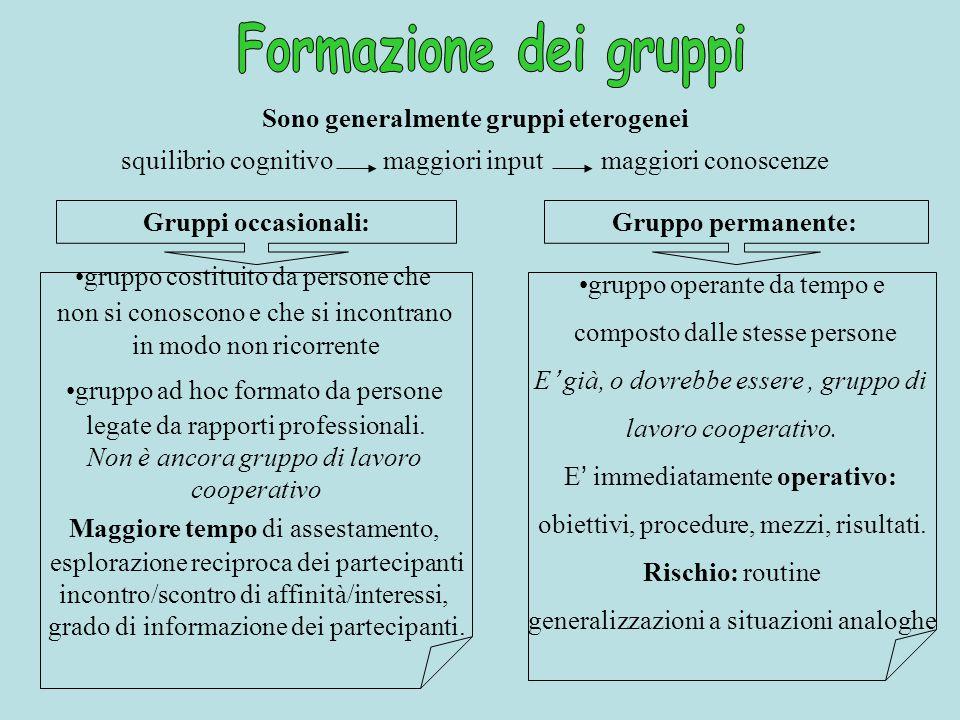 Sono generalmente gruppi eterogenei squilibrio cognitivo maggiori input maggiori conoscenze Gruppi occasionali:Gruppo permanente: gruppo costituito da