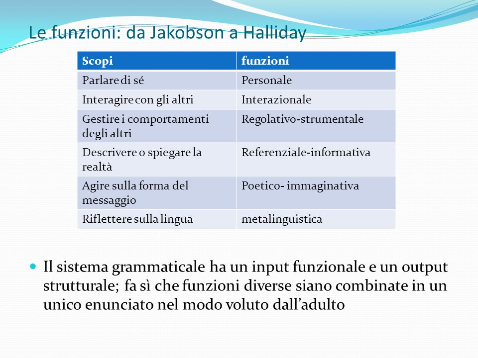 Le funzioni: da Jakobson a Halliday Il sistema grammaticale ha un input funzionale e un output strutturale; fa sì che funzioni diverse siano combinate