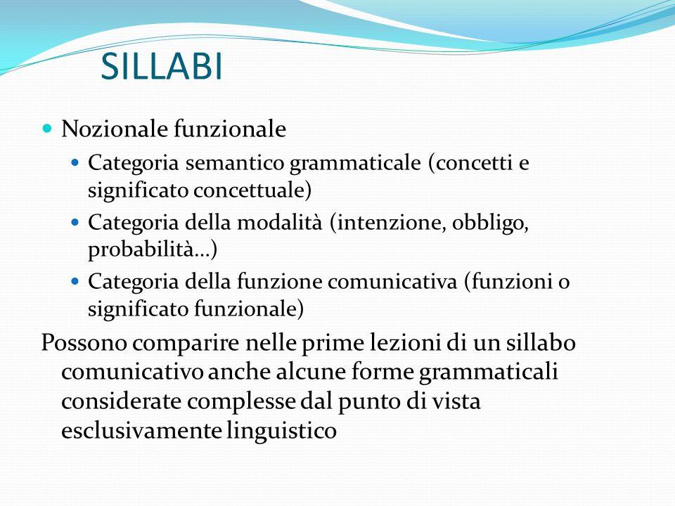 SILLABI Nozionale funzionale Categoria semantico grammaticale (concetti e significato concettuale) Categoria della modalità (intenzione, obbligo, prob