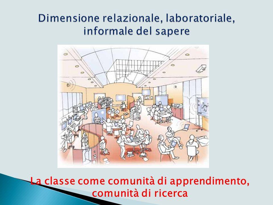 La classe come comunità di apprendimento, comunità di ricerca