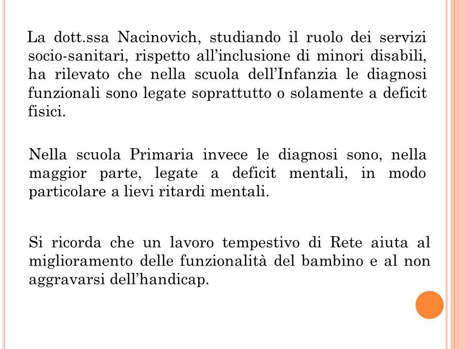 La dott.ssa Nacinovich, studiando il ruolo dei servizi socio-sanitari, rispetto all'inclusione di minori disabili, ha rilevato che nella scuola dell'I