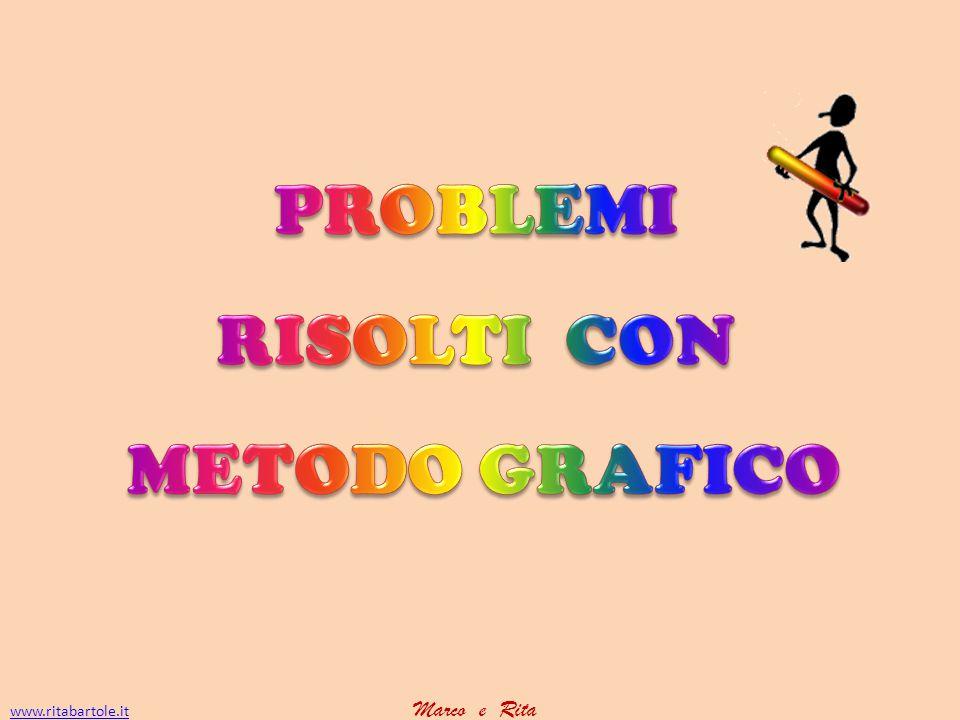 www.ritabartole.itwww.ritabartole.it Marco e Rita INIZIO MENU A B  differenza : 2 = = A B è triplo di A e conosco la loro differenza.