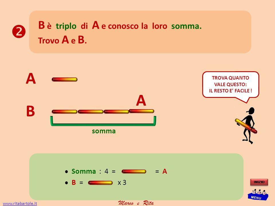 www.ritabartole.itwww.ritabartole.it Marco e Rita INIZIO MENU A B  Somma : 4 = = A somma A B è triplo di A e conosco la loro somma.