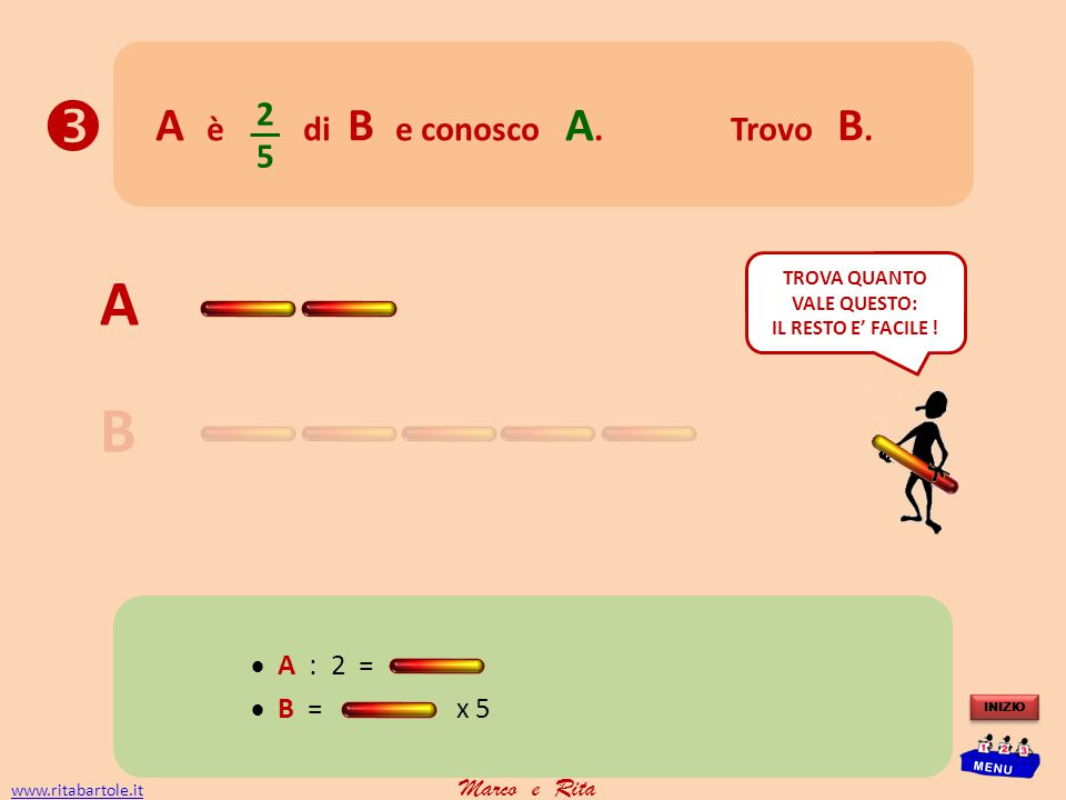 www.ritabartole.itwww.ritabartole.it Marco e Rita INIZIO MENU A B A è di B e conosco A.