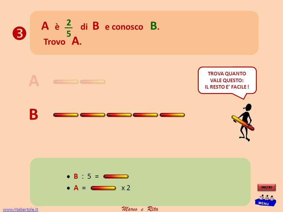 www.ritabartole.itwww.ritabartole.it Marco e Rita INIZIO MENU A B A è di B e conosco B.