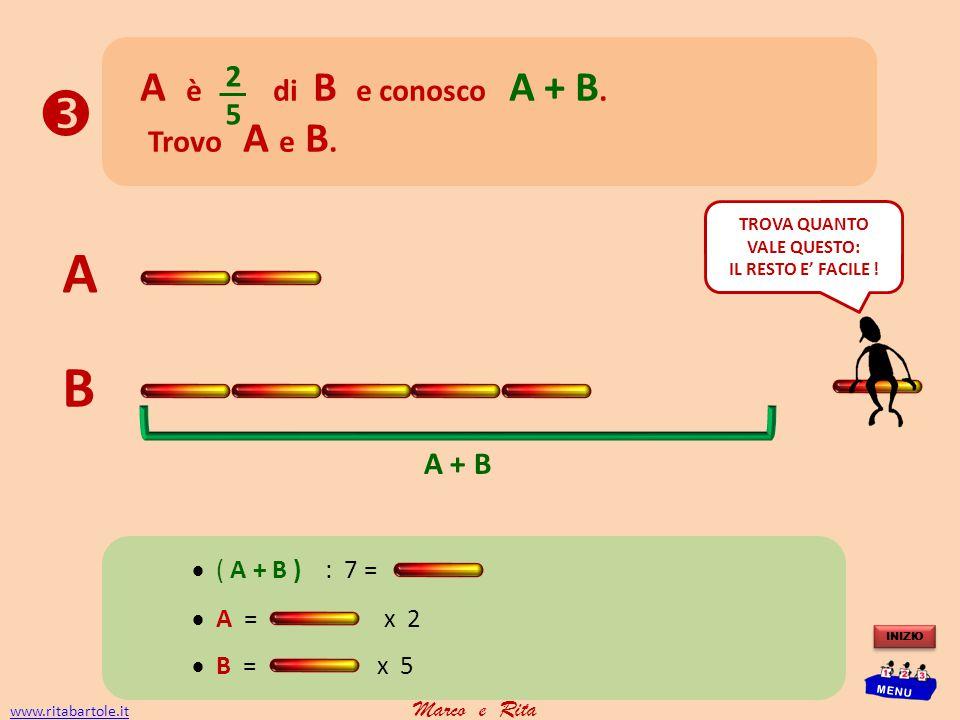 www.ritabartole.itwww.ritabartole.it Marco e Rita INIZIO MENU A B A è di B e conosco A + B.